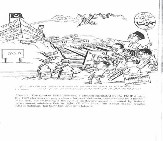 Pihak Perikatan mengasak Kubu PAS di Kelantan 1964-1969